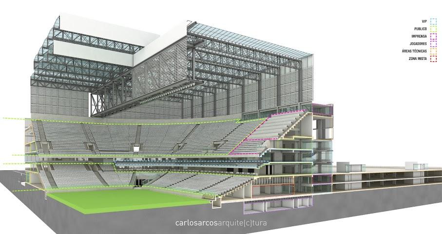 Projeto da Arena da Baixada